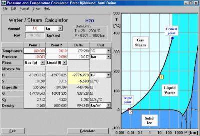chem IT Services - HSC Chemistry